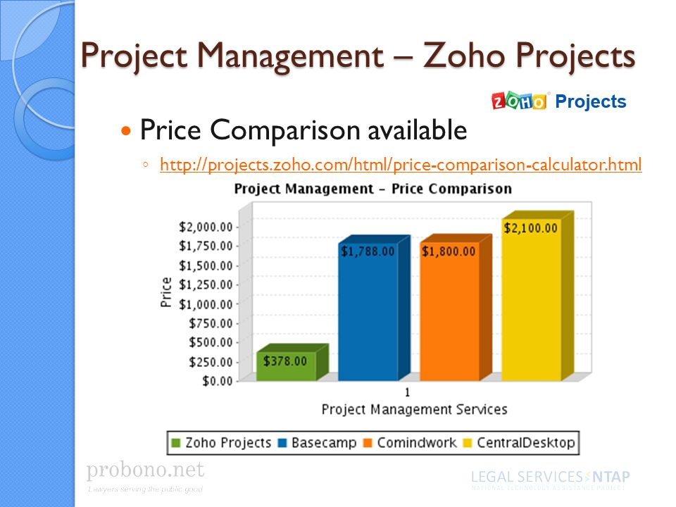 Project Management – Zoho Projects Price Comparison available http://projects.zoho.com/html/price-comparison-calculator.html