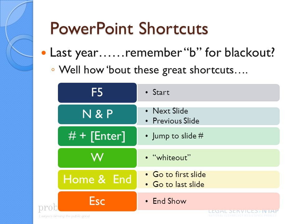 PowerPoint Shortcuts Last year……remember b for blackout.