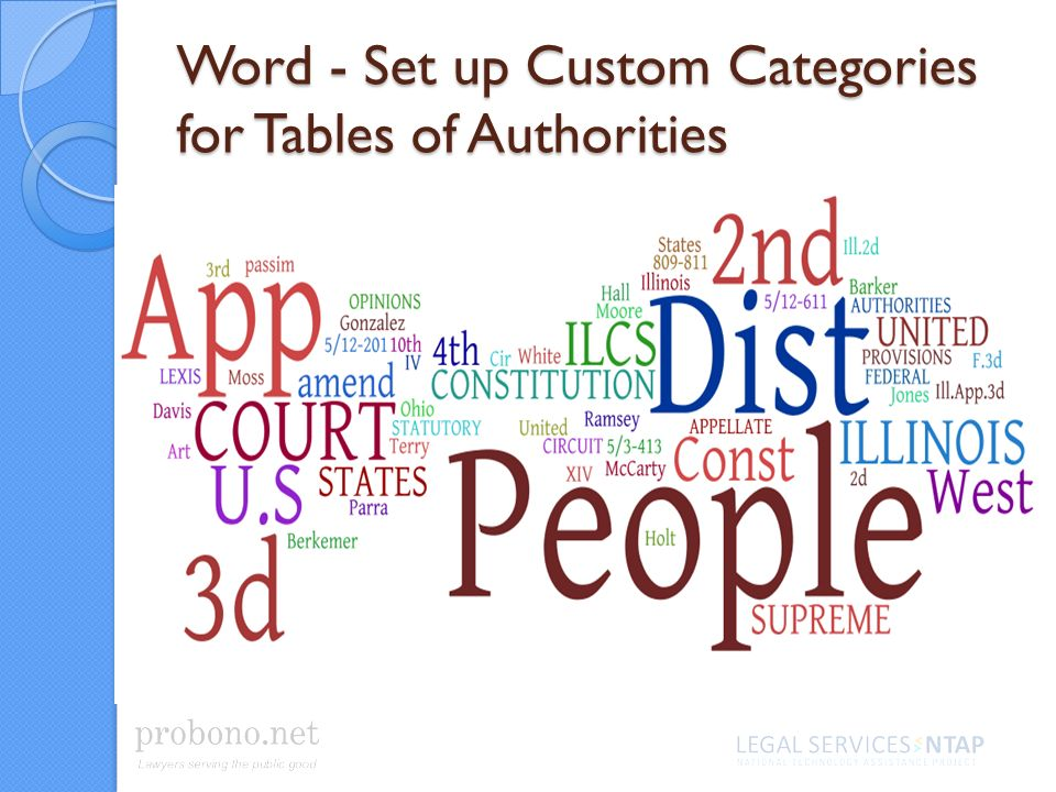 Word - Set up Custom Categories for Tables of Authorities