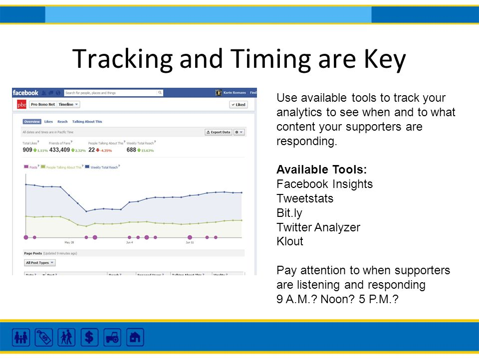 Tracking and Timing are Key Use available tools to track your analytics to see when and to what content your supporters are responding.