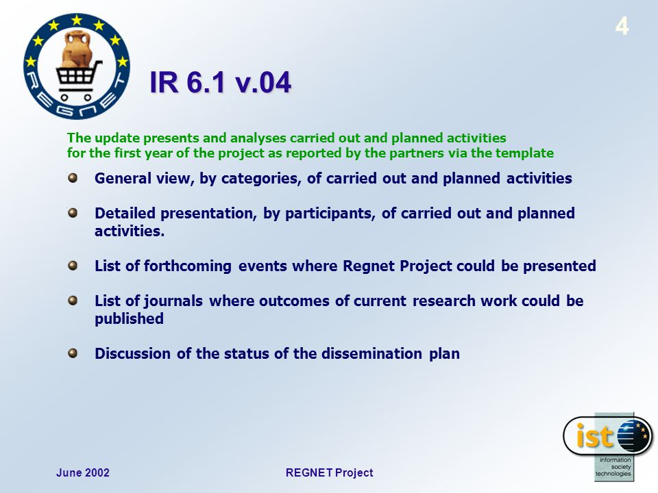 June 2002REGNET Project 5 Interim Report 6.1 v.04 Overview of carried out activities (1/2) Publications : in Spain (IAT), in Bulgaria (ICCS ), in Germany (IMAC), in Austria (AIT) Presentations at conferences, meetings…: several events in Bulgaria & Russia (ICCS); meeting with Archives (TARX); EVA Berlin (IMAC); Culturalia (SPACE, CIVITA); IST2001 Dusseldorf (ALI), Eurocare 2000 (AIT), PCM Covax (AIT), EVA Florence (AIT), Cultivate (AIT), EVA Beijing (CIVITA & TINC), EuroChina 2002 (TINC).