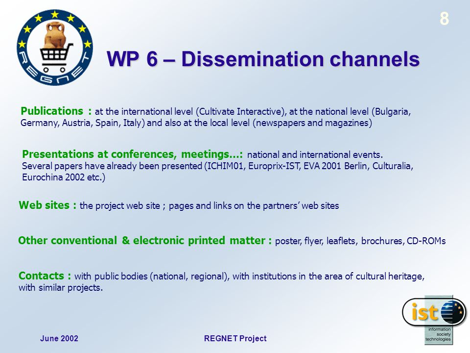June 2002REGNET Project 8 WP 6 – Dissemination channels Publications : at the international level (Cultivate Interactive), at the national level (Bulg