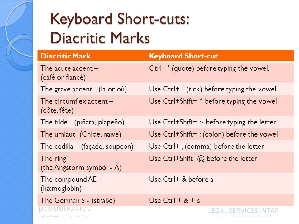 Keyboard Short-cuts: Diacritic Marks Diacritic MarkKeyboard Short-cut The acute accent – (café or fiancé) Ctrl+ (quote) before typing the vowel.