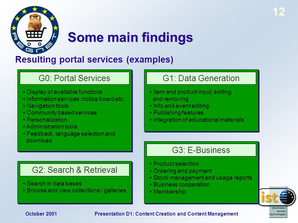 October 2001Presentation D1: Content Creation and Content Management 12 G0: Portal ServicesG1: Data Generation G2: Search & Retrieval G3: E-Business Display of available functions Information services: notice board etc.
