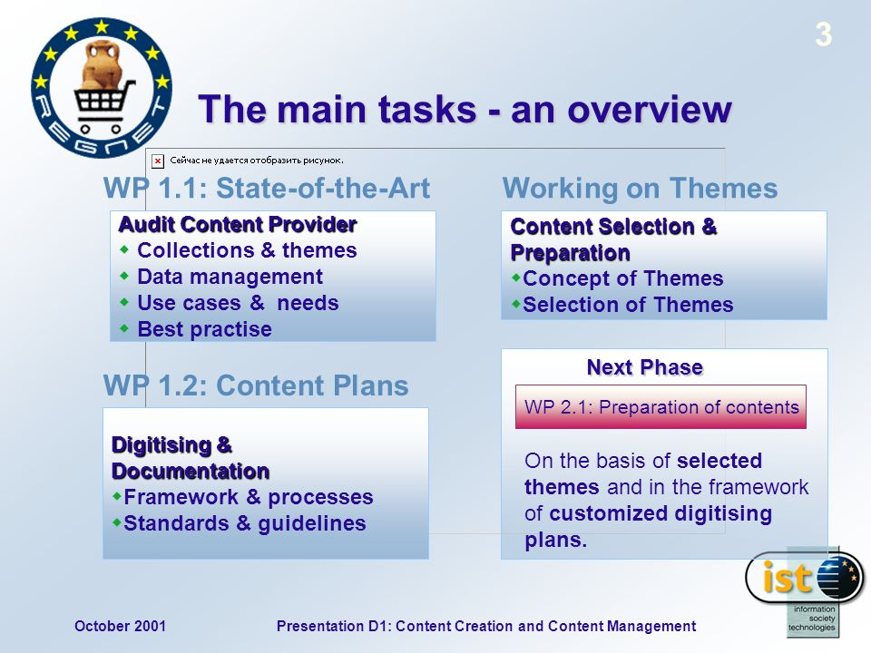 October 2001Presentation D1: Content Creation and Content Management 3 The main tasks - an overview Audit Content Provider Collections & themes Data management Use cases & needs Best practise WP 1.1: State-of-the-Art Digitising & Documentation Framework & processes Standards & guidelines WP 1.2: Content Plans Content Selection & Preparation Concept of Themes Selection of Themes Working on Themes Next Phase On the basis of selected themes and in the framework of customized digitising plans.