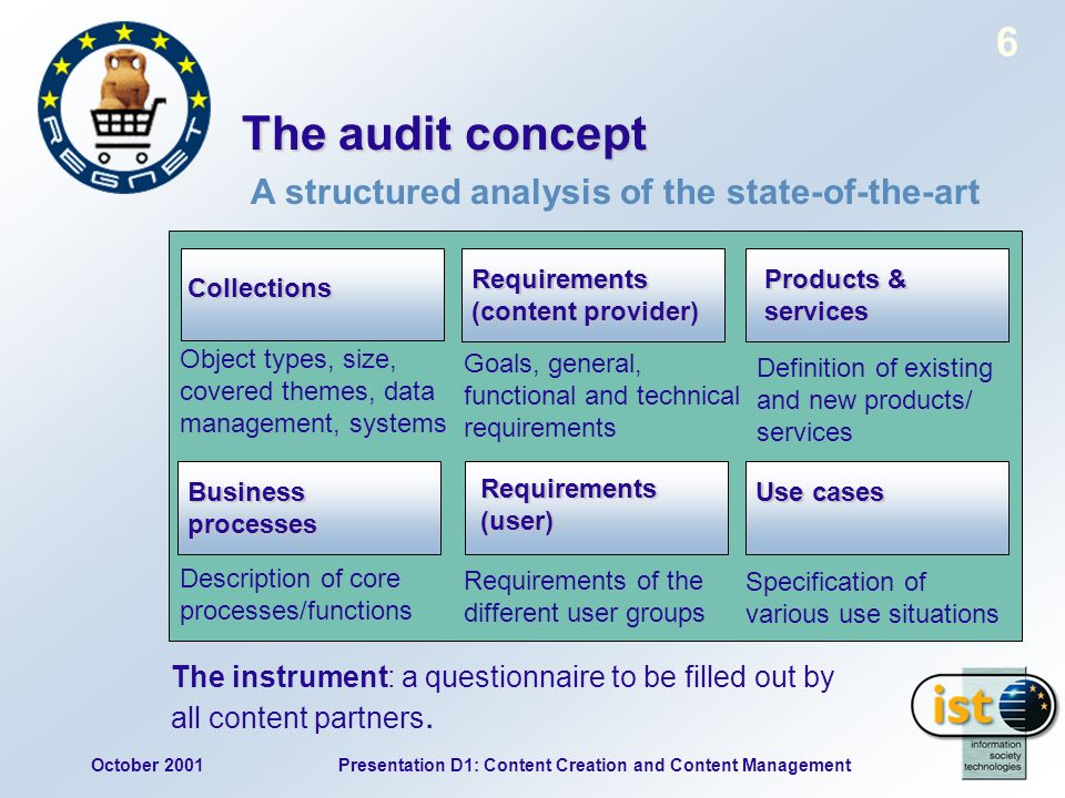 October 2001Presentation D1: Content Creation and Content Management 6 Object types, size, covered themes, data management, systems Collections Goals, general, functional and technical requirements Requirements of the different user groups Business processes Description of core processes/functions Definition of existing and new products/ services Specification of various use situations The audit concept A structured analysis of the state-of-the-art Requirements (content provider) Requirements (user) Products & services Use cases The instrument: a questionnaire to be filled out by all content partners.