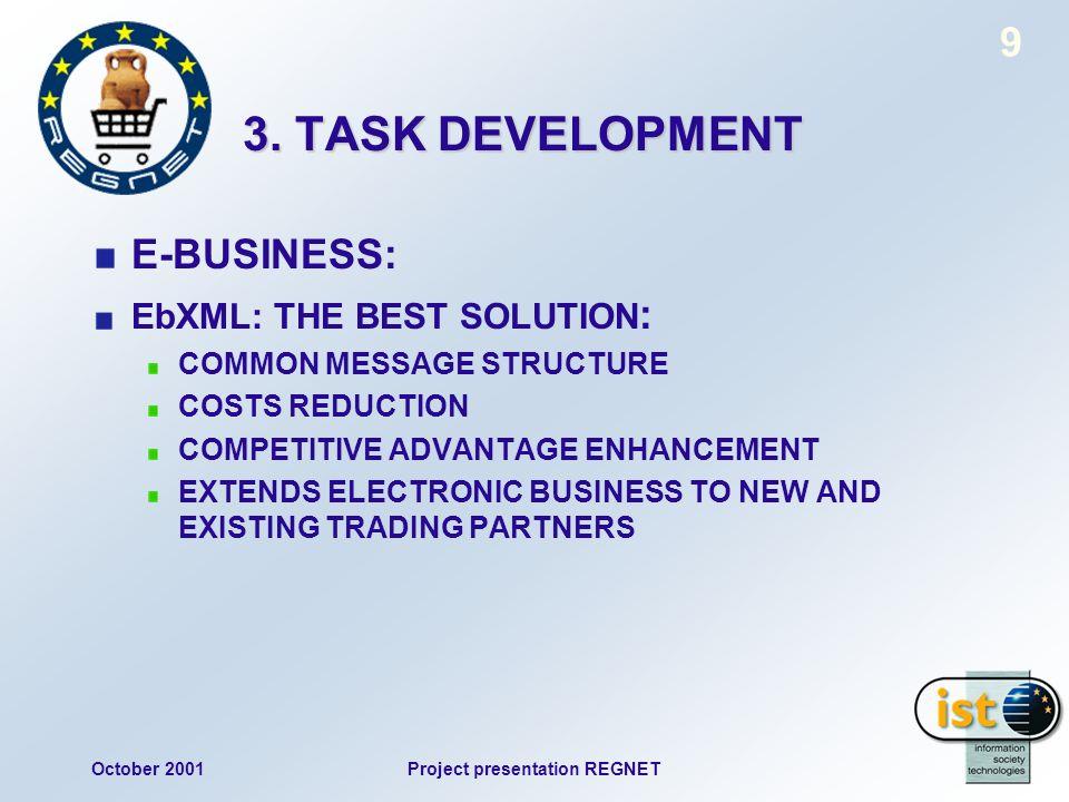 October 2001Project presentation REGNET 9 3. TASK DEVELOPMENT E-BUSINESS: EbXML: THE BEST SOLUTION : COMMON MESSAGE STRUCTURE COSTS REDUCTION COMPETIT