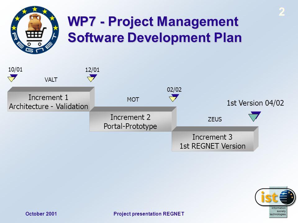 October 2001Project presentation REGNET 2 WP7 - Project Management Software Development Plan Increment 1 Architecture - Validation 1st Version 04/02 1