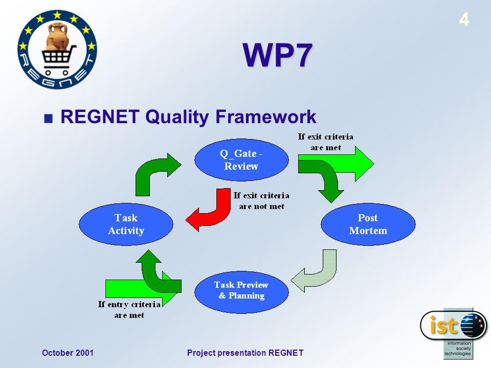 October 2001Project presentation REGNET 4 REGNET Quality Framework WP7