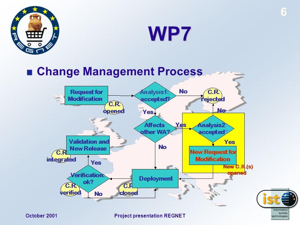 October 2001Project presentation REGNET 6 Change Management Process WP7