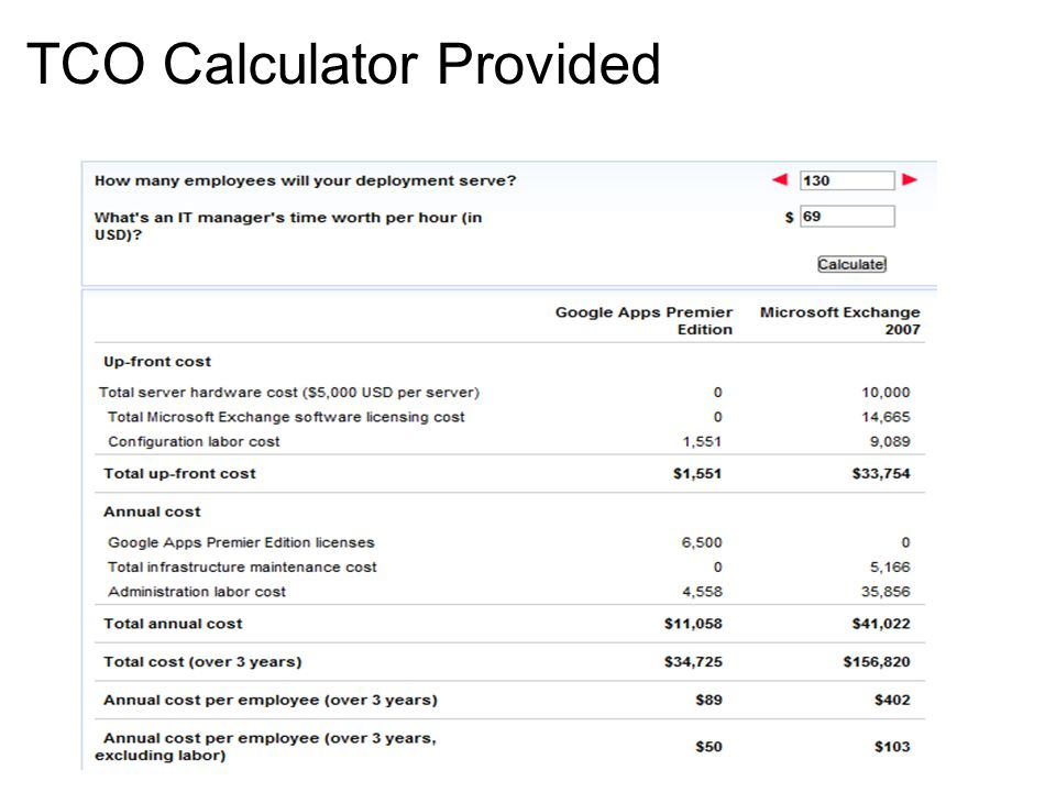 TCO Calculator Provided