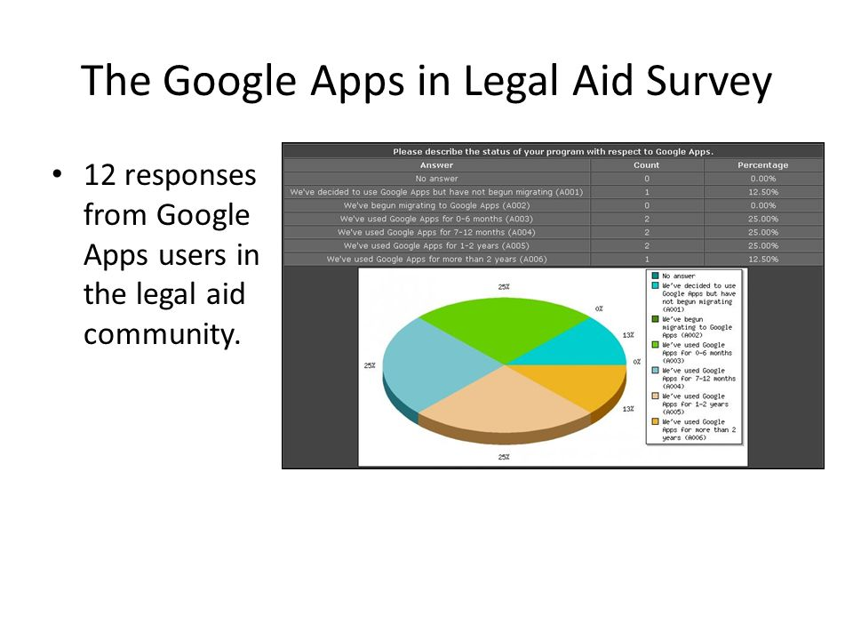 What happens if Google is subpoenaed for my email records.