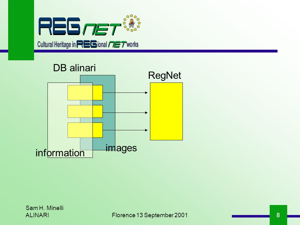 Sam H. Minelli ALINARIFlorence 13 September 20018 DB alinari RegNet images information