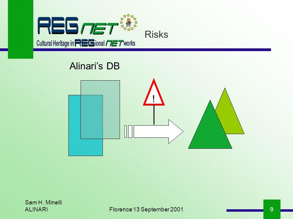 Sam H. Minelli ALINARIFlorence 13 September 20019 ! Alinaris DB Risks