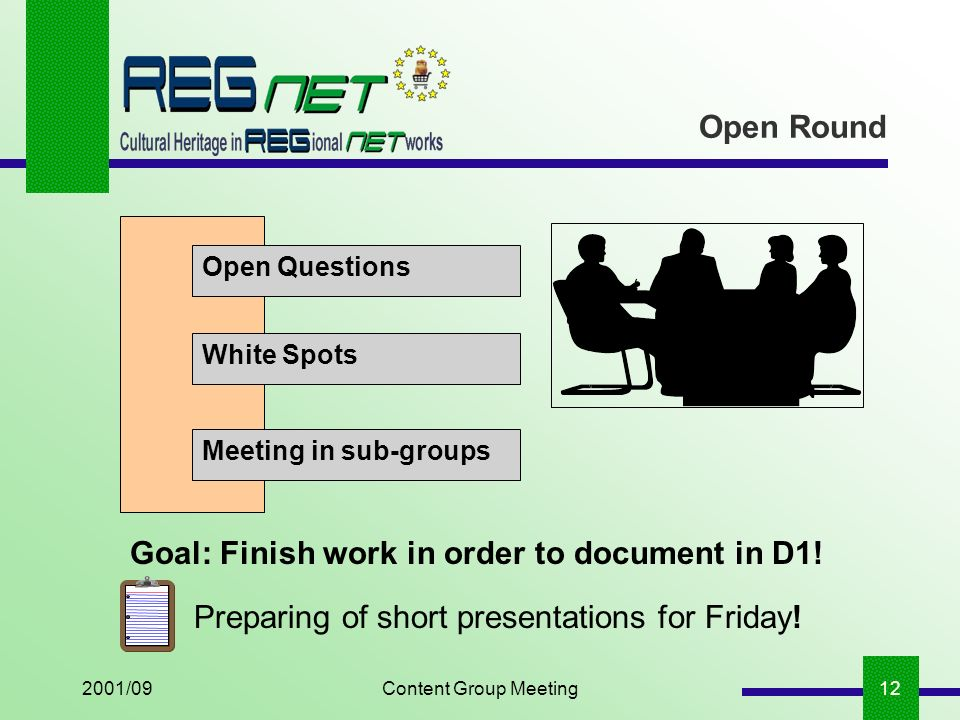 2001/09Content Group Meeting12 Open Round Open Questions White Spots Meeting in sub-groups Goal: Finish work in order to document in D1.