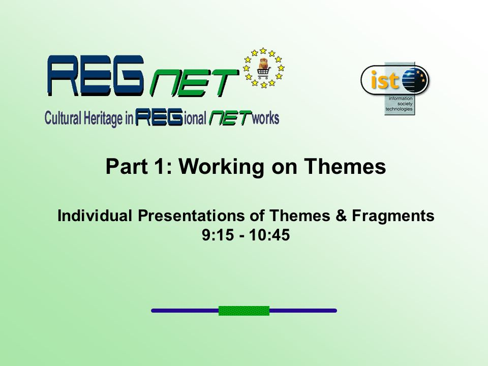 Part 1: Working on Themes Individual Presentations of Themes & Fragments 9: :45