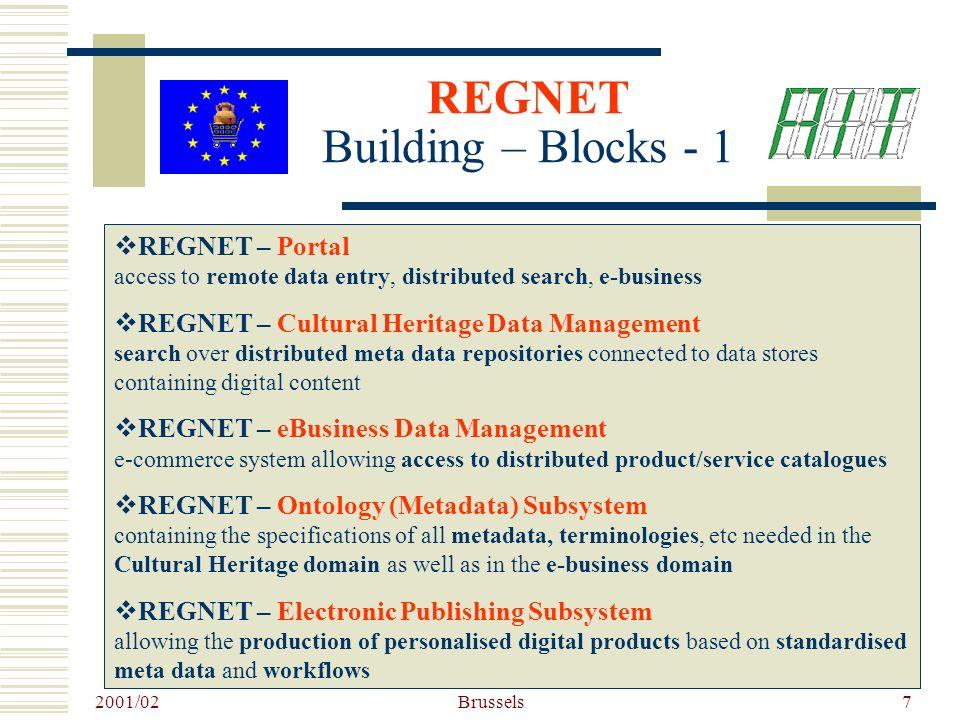 2001/02 Brussels8 REGNET Building – Blocks - 2