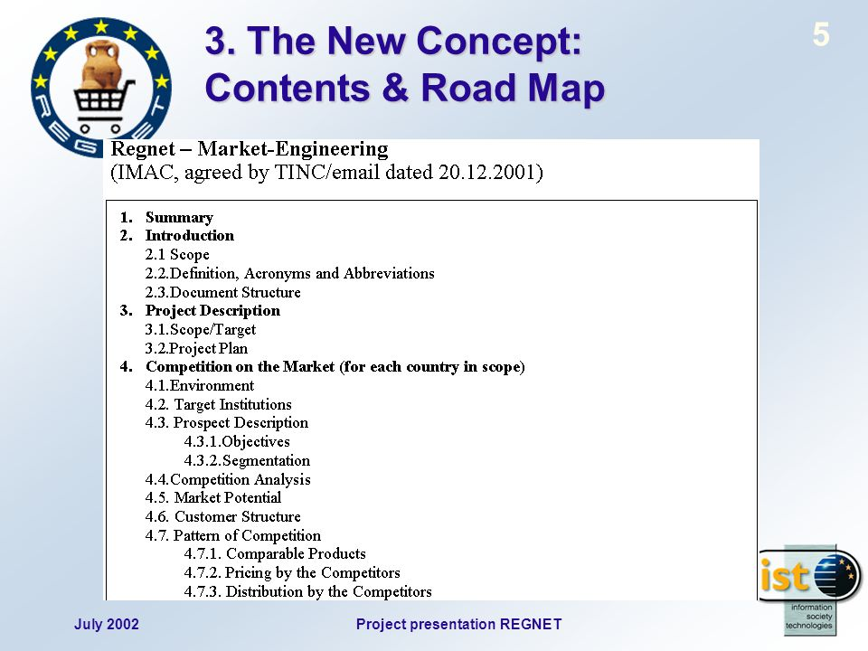 July 2002Project presentation REGNET 5 3. The New Concept: Contents & Road Map