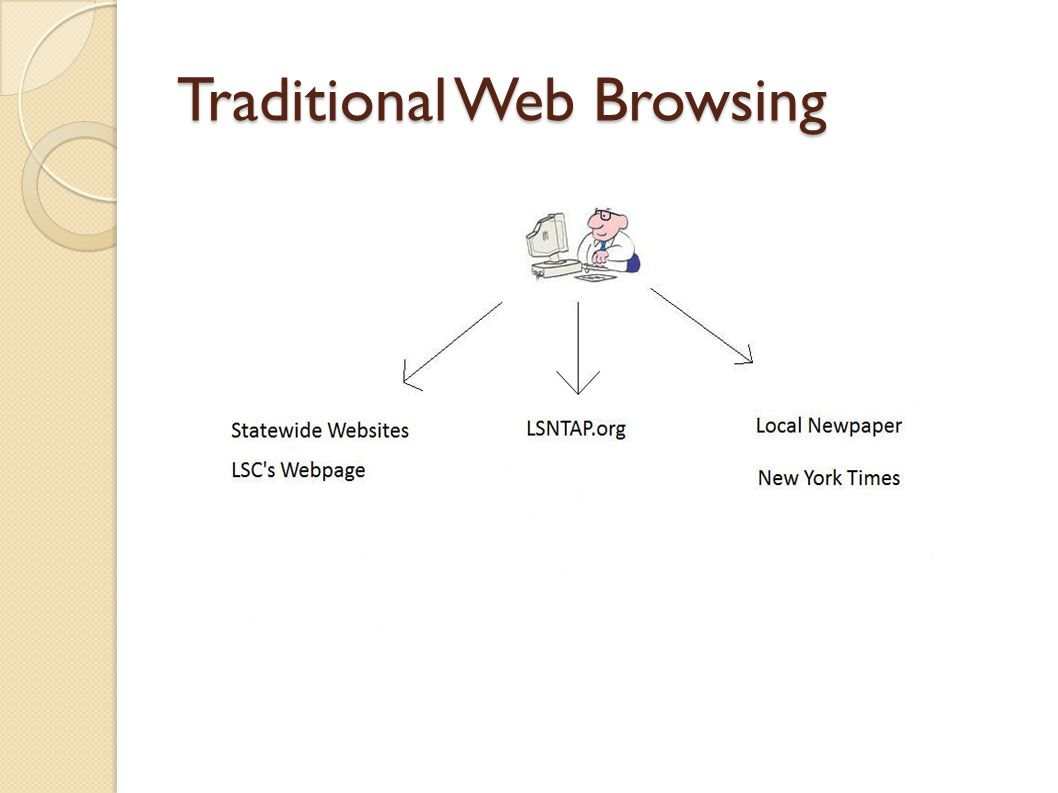 Traditional Web Browsing