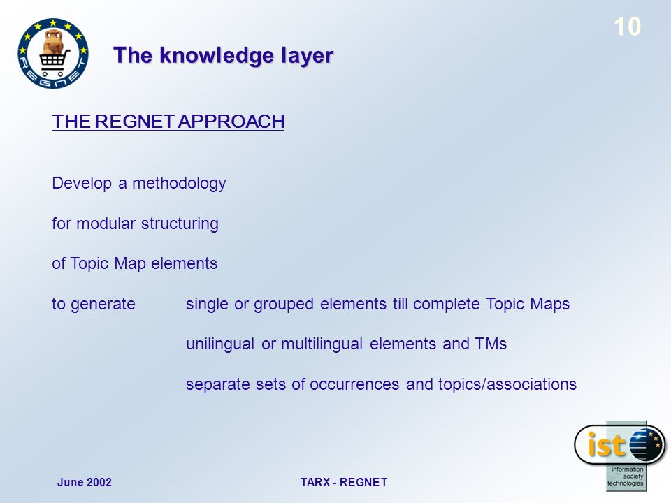 June 2002TARX - REGNET 10 The knowledge layer THE REGNET APPROACH Develop a methodology for modular structuring of Topic Map elements to generate sing