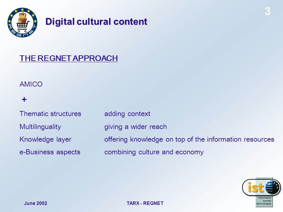 June 2002TARX - REGNET 3 Digital cultural content THE REGNET APPROACH AMICO + Thematic structuresadding context Multilingualitygiving a wider reach Kn