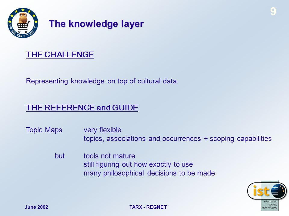 June 2002TARX - REGNET 9 The knowledge layer THE CHALLENGE Representing knowledge on top of cultural data THE REFERENCE and GUIDE Topic Mapsvery flexi