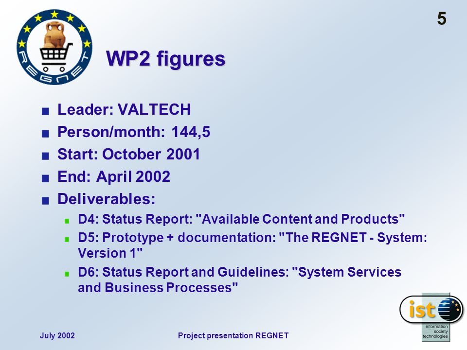 July 2002Project presentation REGNET 5 WP2 figures Leader: VALTECH Person/month: 144,5 Start: October 2001 End: April 2002 Deliverables: D4: Status Re