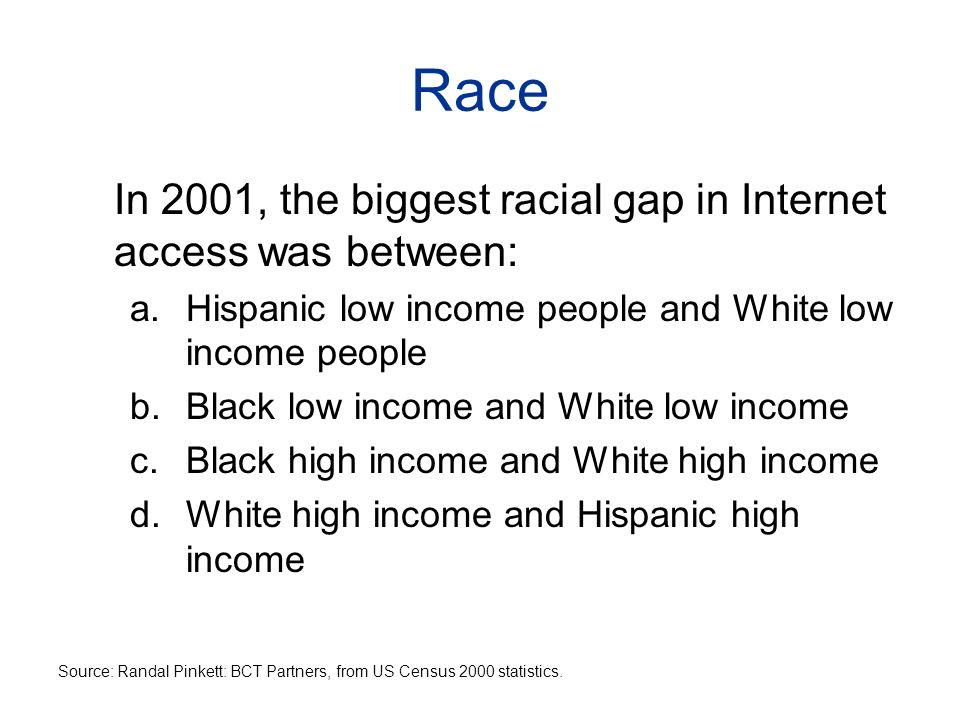 Race In 2001, the biggest racial gap in Internet access was between: a.Hispanic low income people and White low income people b.Black low income and White low income c.Black high income and White high income d.White high income and Hispanic high income Source: Randal Pinkett: BCT Partners, from US Census 2000 statistics.