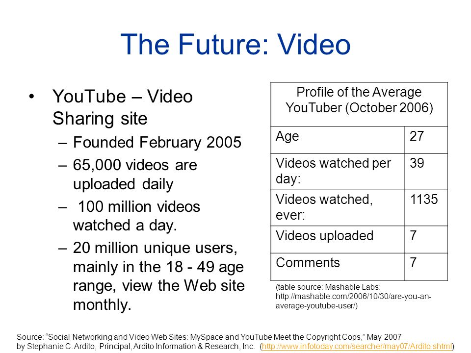 The Future: Video YouTube – Video Sharing site –Founded February 2005 –65,000 videos are uploaded daily – 100 million videos watched a day.