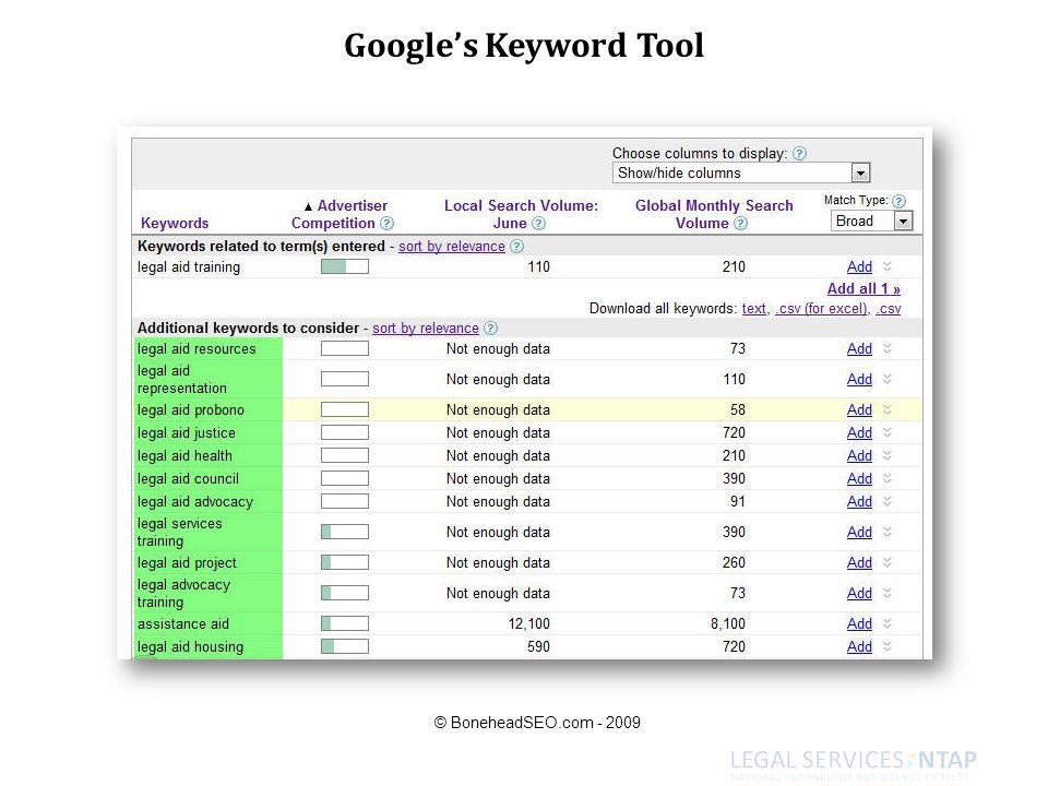 Googles Keyword Tool © BoneheadSEO.com - 2009
