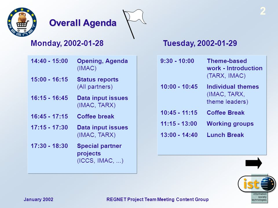 January 2002REGNET Project Team Meeting Content Group 43 Data input issues Part 5: Results & next steps [all partners] 17:30 - 18:30