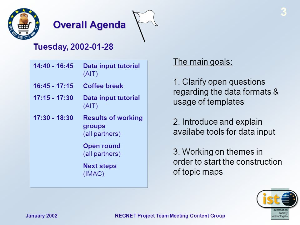 January 2002REGNET Project Team Meeting Content Group 4 Detailed agenda 1st day Monday, 2002-01-28 15:00 - 16:15 Status reports (about 10 minutes per partner) SUL/KVA/NRM/LMG, MUS, MECH, ONB, ICCS, GRAN, CC/New italian partners, ALI 16:15 - 16:45 Data input issues Solving the mystery: Usage of the templates for fragment generation, some examples (TARX) 16:45 - 17:15Coffee break 17:15 - 17:30 Data input issues Data structures, standards & concordances (IMAC) 17:30 - 18:30Special partner projects Presentation of Z39.50 Server (ICCS) DSK Test data (IMAC)....