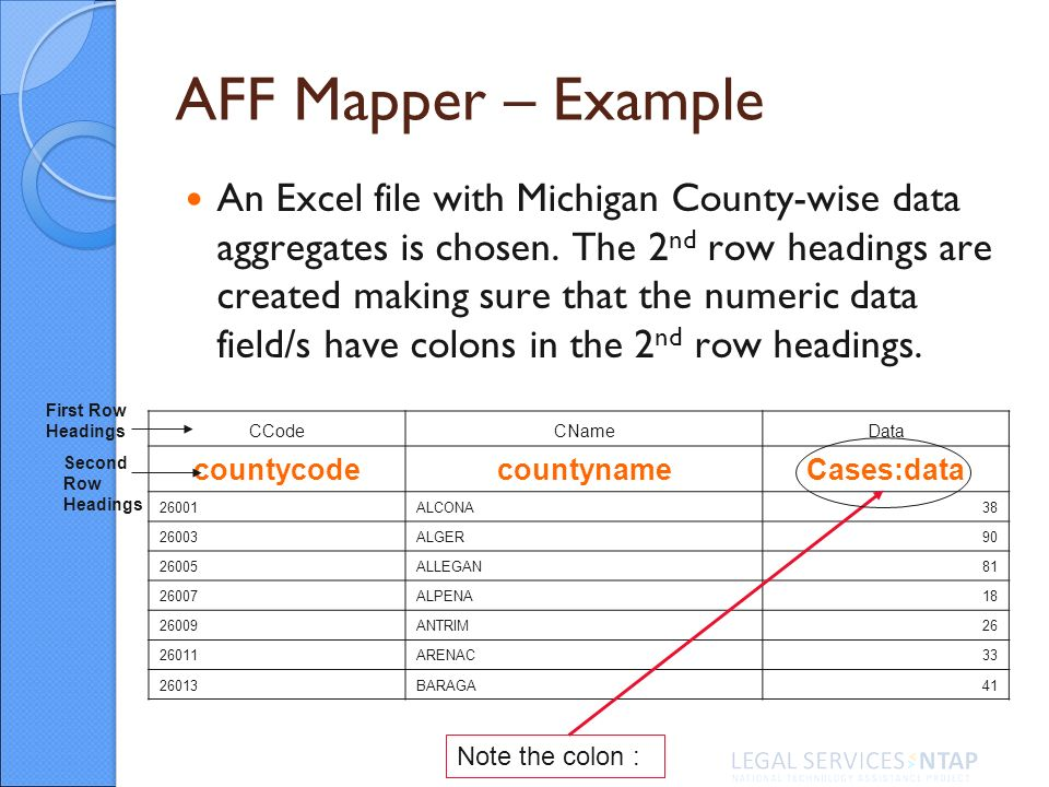 AFF Mapper – Example An Excel file with Michigan County-wise data aggregates is chosen.