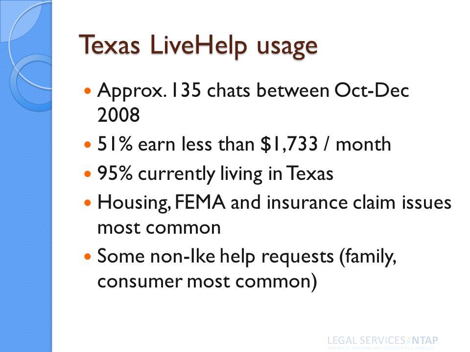 Texas LiveHelp usage Approx.