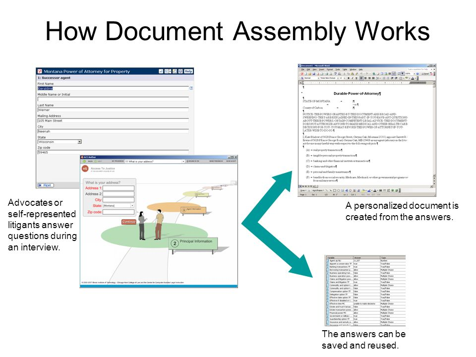 How Document Assembly Works Advocates or self-represented litigants answer questions during an interview. A personalized document is created from the