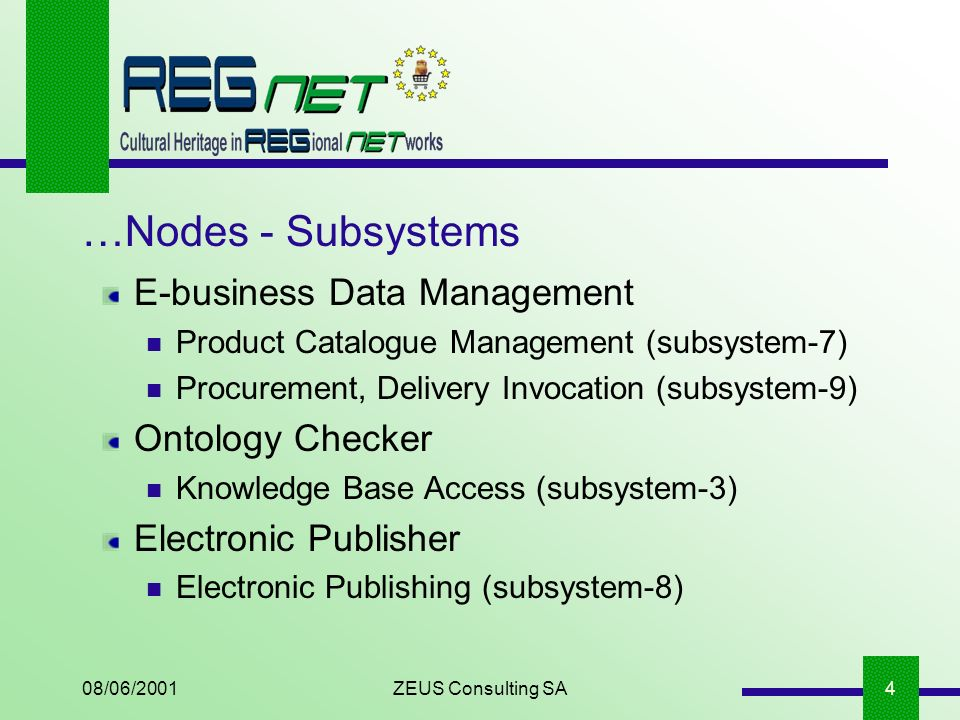 08/06/2001ZEUS Consulting SA4 …Nodes - Subsystems E-business Data Management Product Catalogue Management (subsystem-7) Procurement, Delivery Invocati