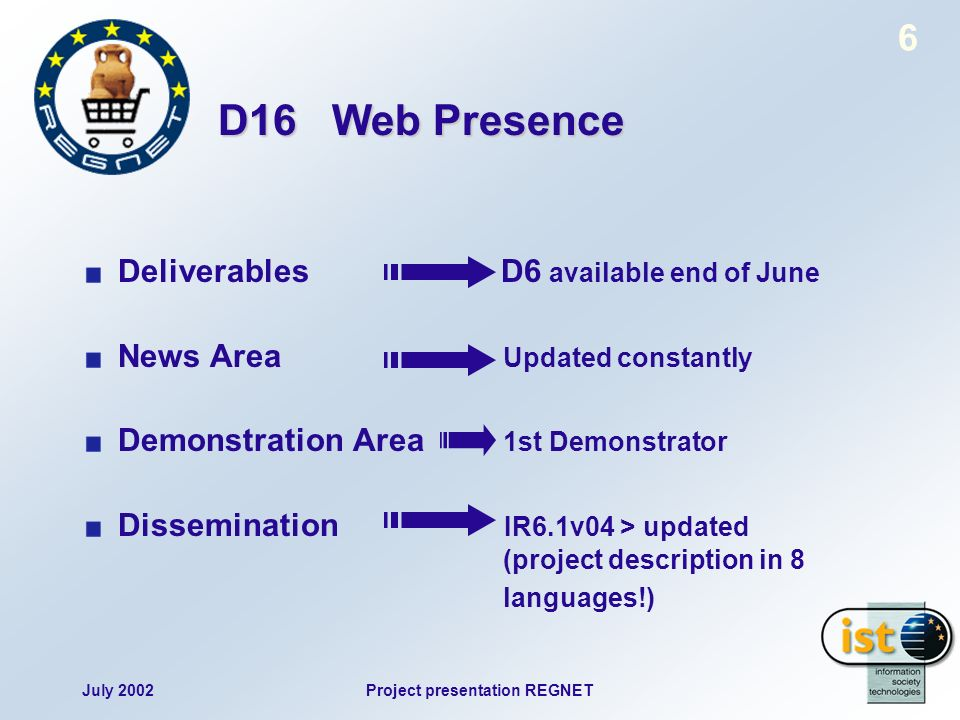 July 2002Project presentation REGNET 6 D16 Web Presence Deliverables D6 available end of June News Area Updated constantly Demonstration Area 1st Demo