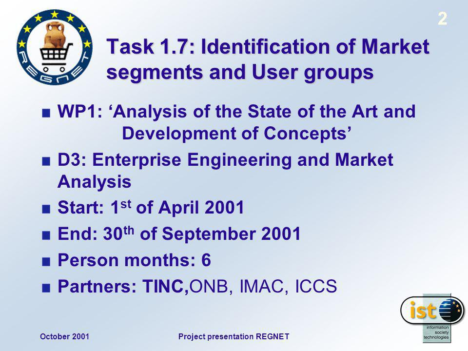 October 2001Project presentation REGNET 2 Task 1.7: Identification of Market segments and User groups WP1: Analysis of the State of the Art and Development of Concepts D3: Enterprise Engineering and Market Analysis Start: 1 st of April 2001 End: 30 th of September 2001 Person months: 6 Partners: TINC,ONB, IMAC, ICCS
