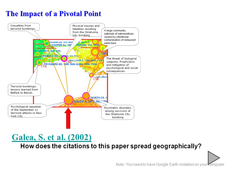 Galea, S. et al. (2002) Galea, S. et al. (2002) How does the citations to this paper spread geographically? Note: You need to have Google Earth instal