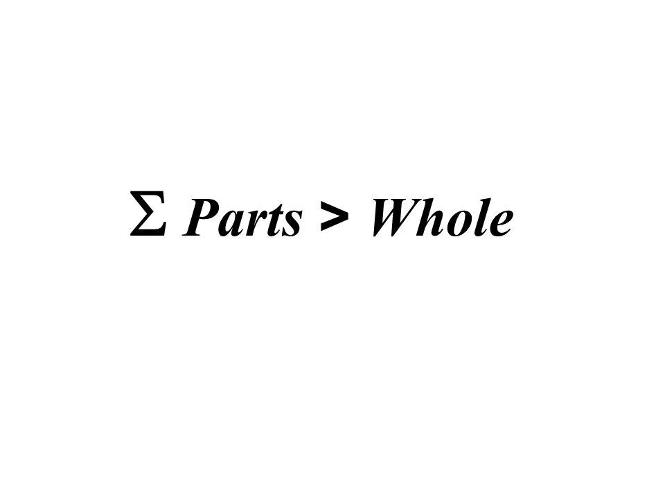 Parts > Whole