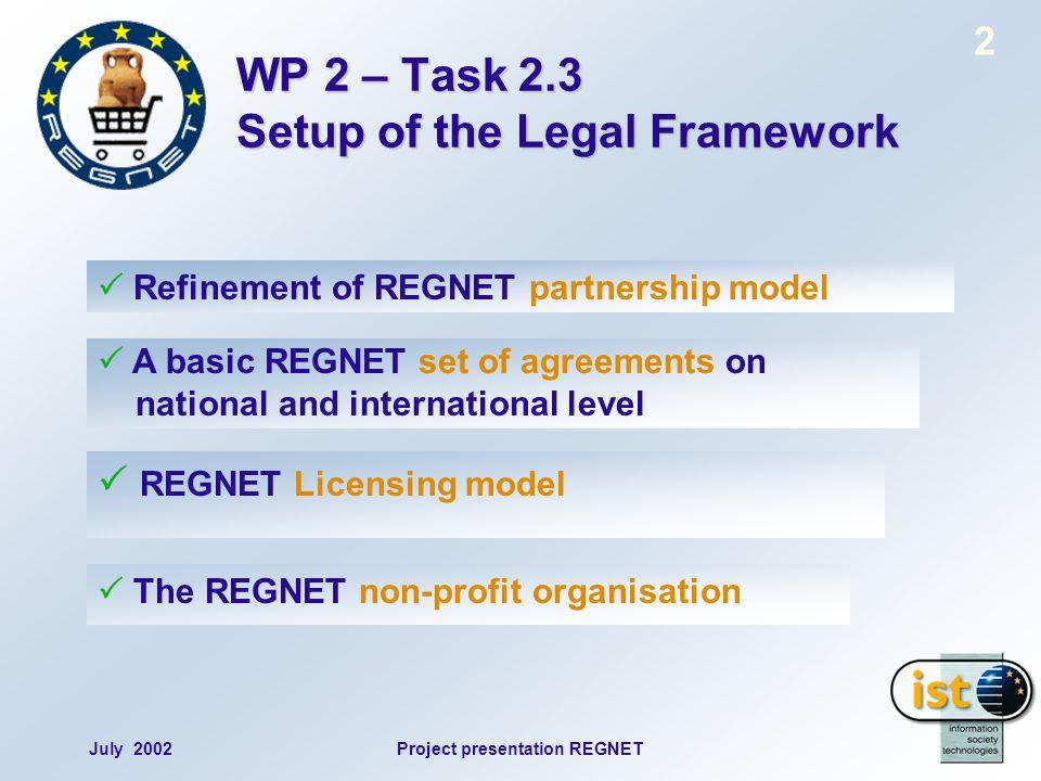 July 2002Project presentation REGNET 2 WP 2 – Task 2.3 Setup of the Legal Framework The REGNET non-profit organisation Refinement of REGNET partnership model A basic REGNET set of agreements on national and international level REGNET Licensing model