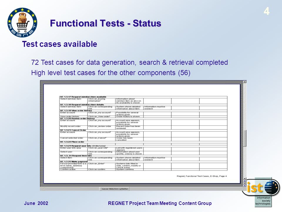 June 2002REGNET Project Team Meeting Content Group 4 Functional Tests - Status 72 Test cases for data generation, search & retrieval completed High level test cases for the other components (56) Test cases available