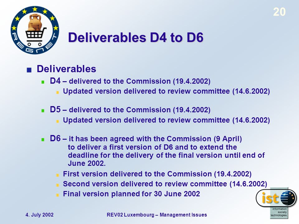 4. July 2002REV02 Luxembourg – Management Issues 20 Deliverables D4 to D6 Deliverables D4 – delivered to the Commission (19.4.2002) Updated version de