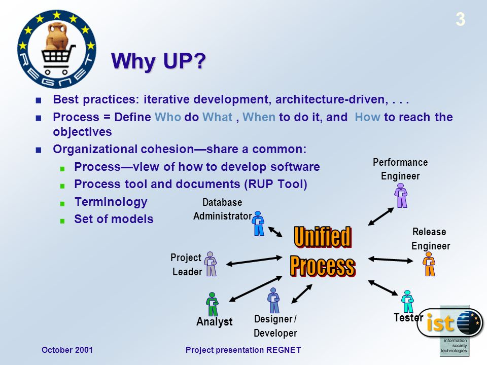 October 2001Project presentation REGNET 3 Why UP.