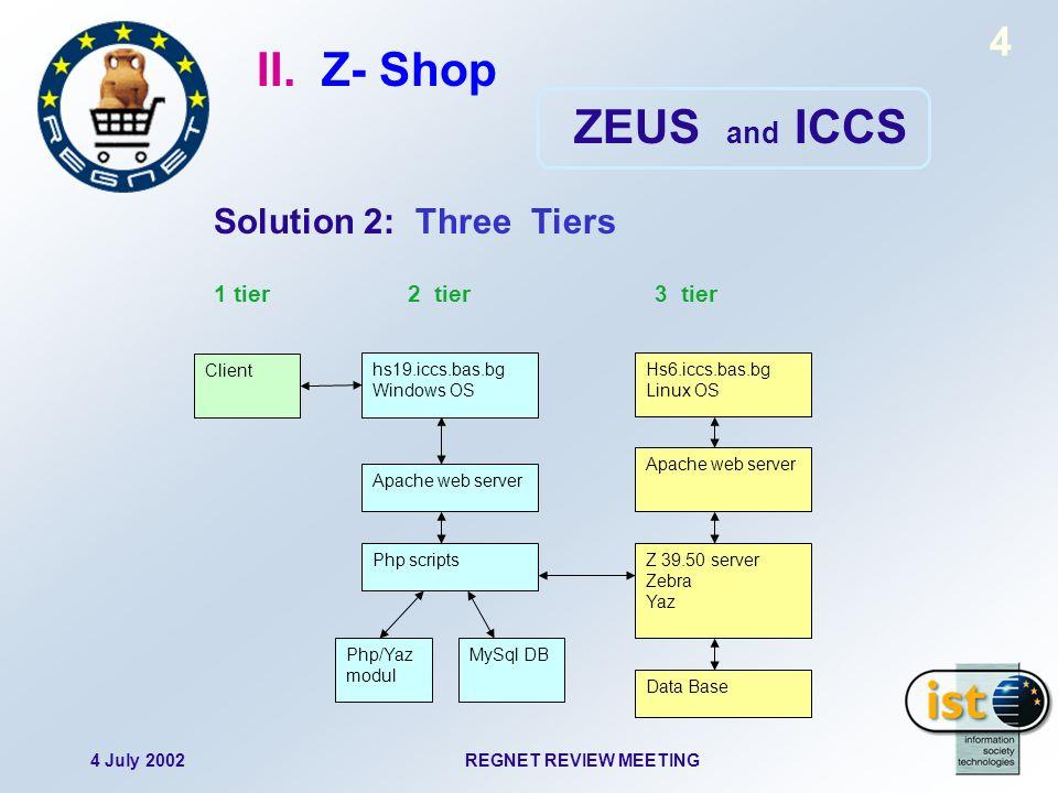 4 July 2002REGNET REVIEW MEETING 5 II. Z- Shop ZEUS and ICCS