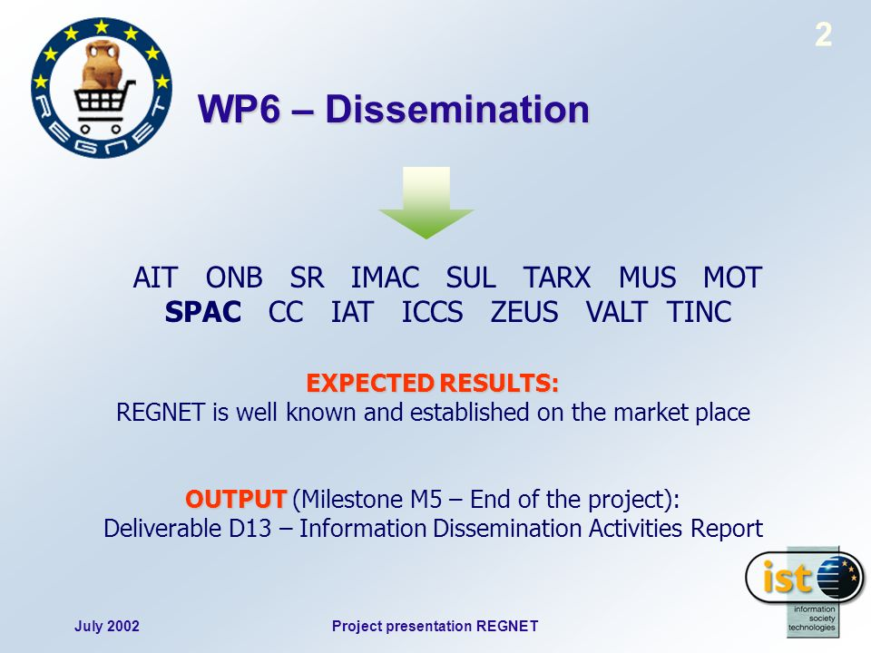 July 2002Project presentation REGNET 2 WP6 – Dissemination AIT ONB SR IMAC SUL TARX MUS MOT SPAC CC IAT ICCS ZEUS VALT TINC EXPECTED RESULTS: REGNET is well known and established on the market place OUTPUT OUTPUT (Milestone M5 – End of the project): Deliverable D13 – Information Dissemination Activities Report