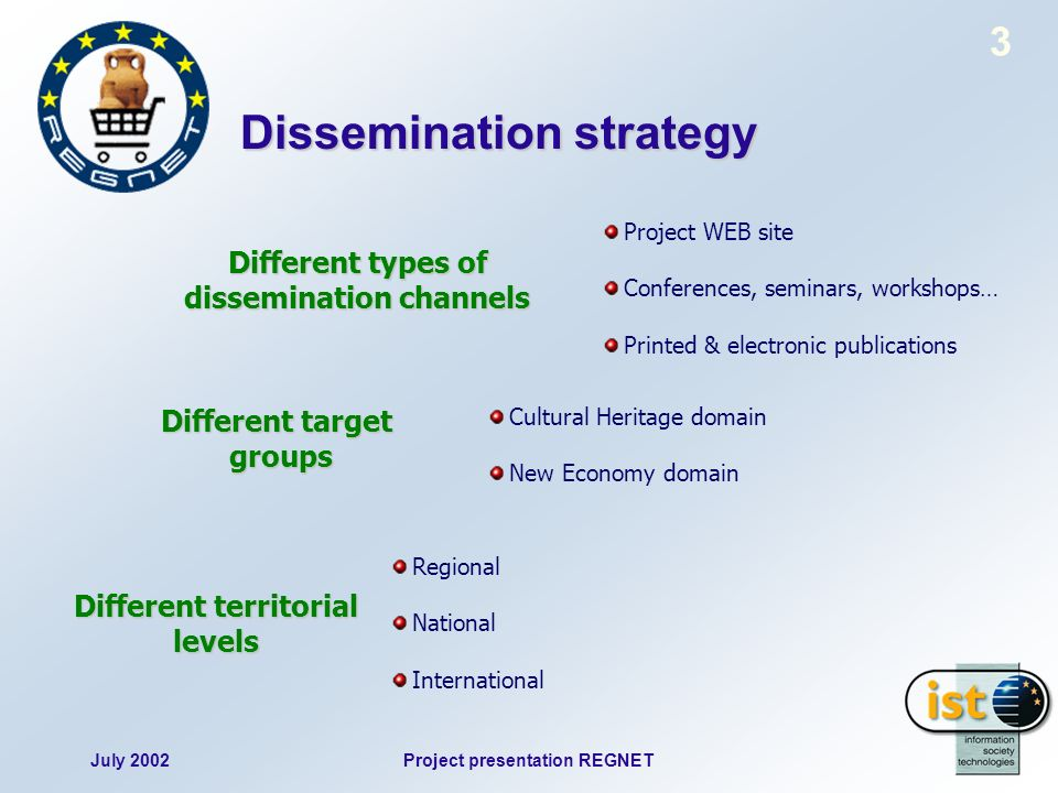 July 2002Project presentation REGNET 3 Dissemination strategy Different types of dissemination channels Different target groups Different territorial
