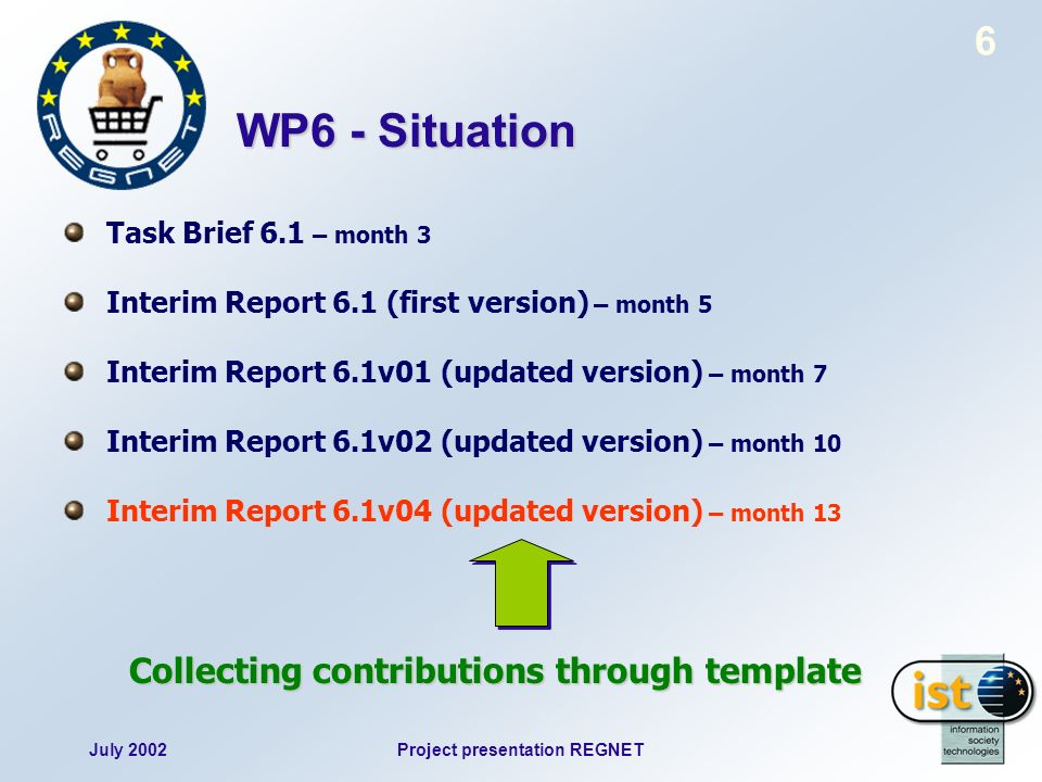 July 2002Project presentation REGNET 6 WP6 - Situation Task Brief 6.1 – month 3 Interim Report 6.1 (first version) – month 5 Interim Report 6.1v01 (updated version) – month 7 Interim Report 6.1v02 (updated version) – month 10 Interim Report 6.1v04 (updated version) – month 13 Collecting contributions through template