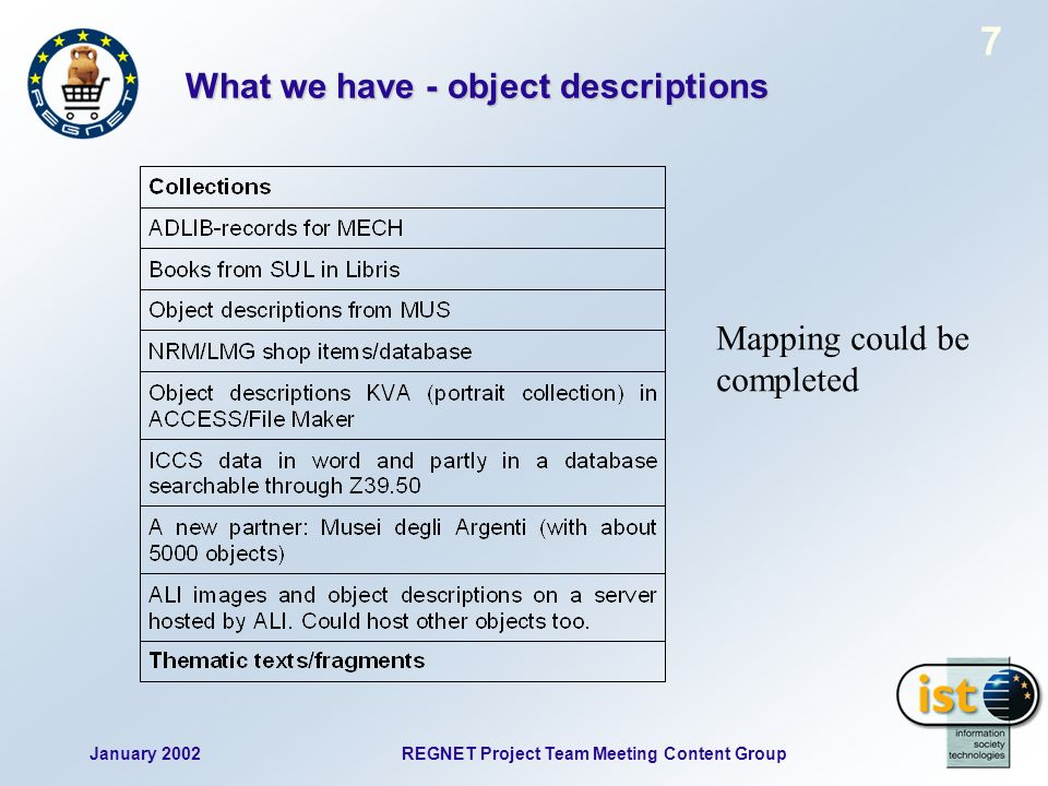 January 2002REGNET Project Team Meeting Content Group 7 What we have - object descriptions Mapping could be completed