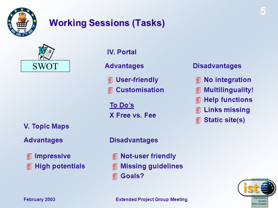 February 2003 5 Extended Project Group Meeting Working Sessions (Tasks) SWOT 4User-friendly 4Customisation AdvantagesDisadvantages IV.